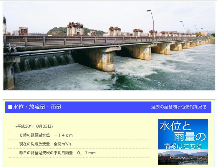 琵琶湖南湖で全開放水を示す画像